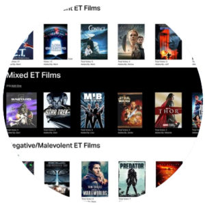 Are ET's Protrayed as Negative or Positive in Films?